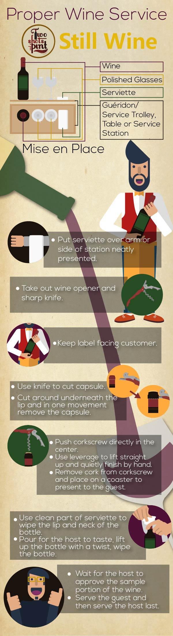 wine-101-info