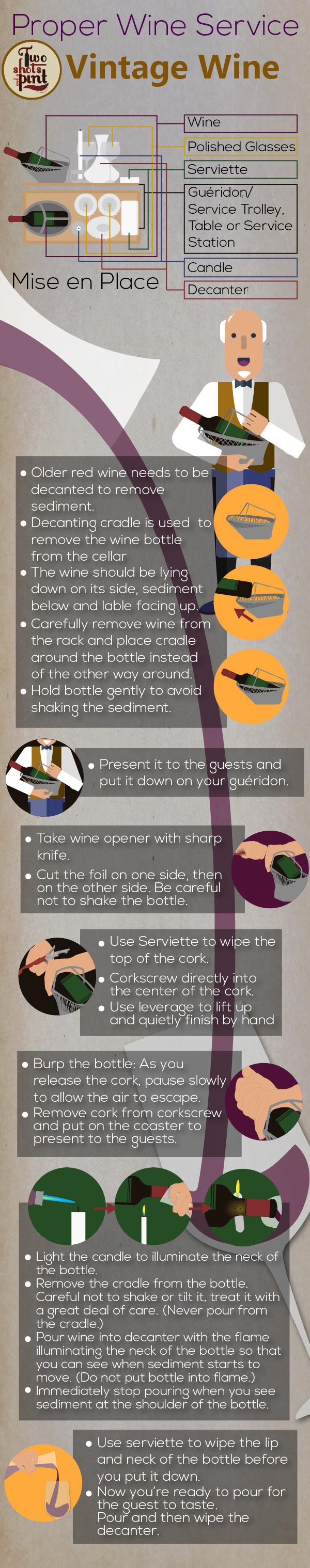 Infographic 3_Proper Wine Service_Vintage_V1_022617-01